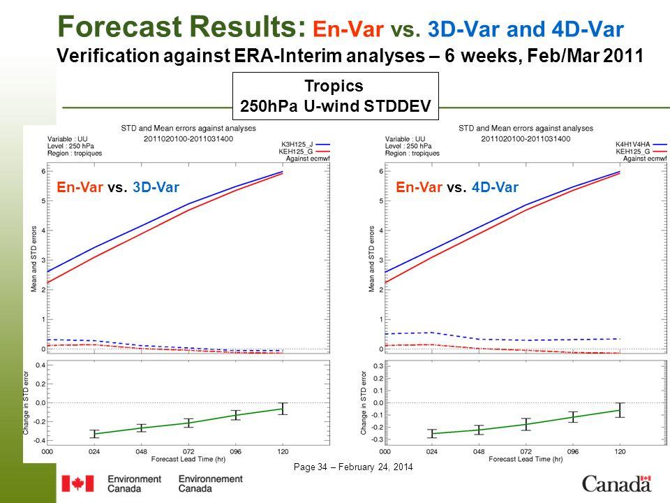 Forecast Results: En-Var vs