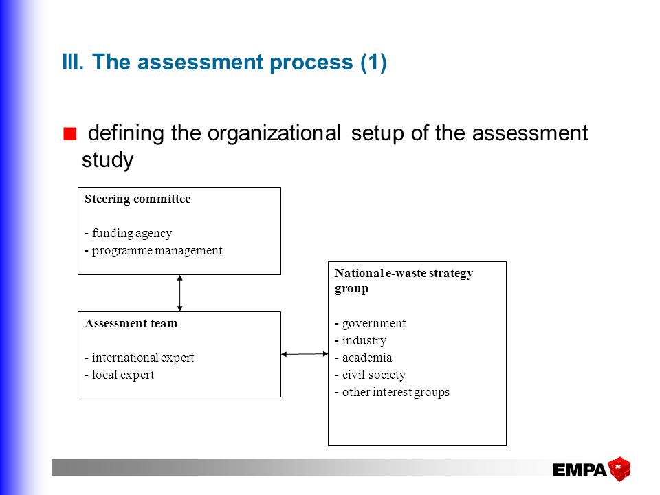 III. The assessment process (1)