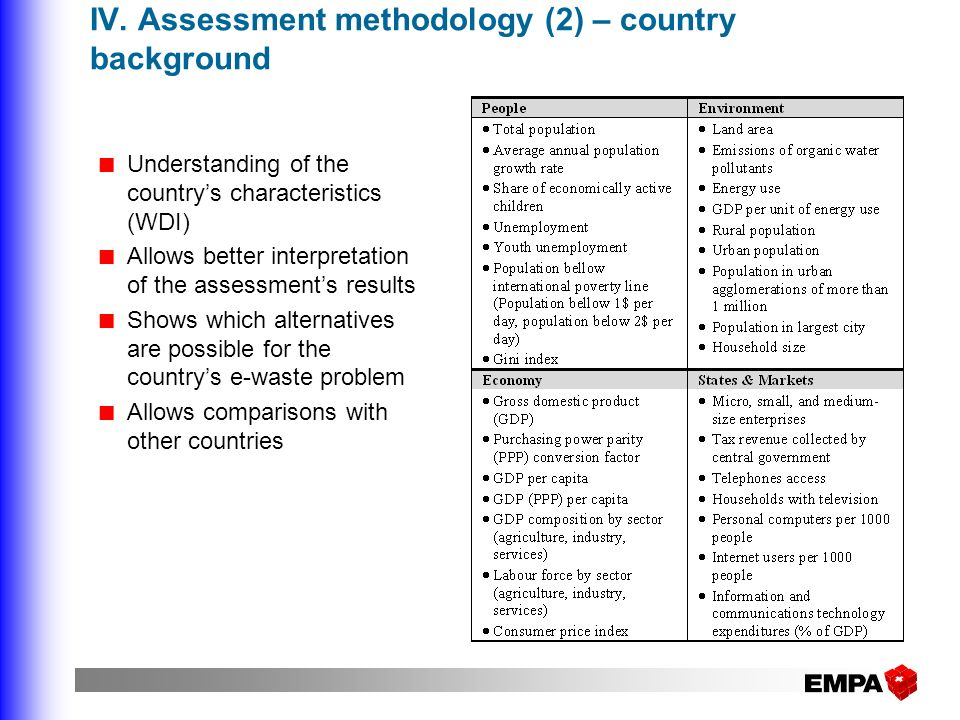 IV. Assessment methodology (2) – country background