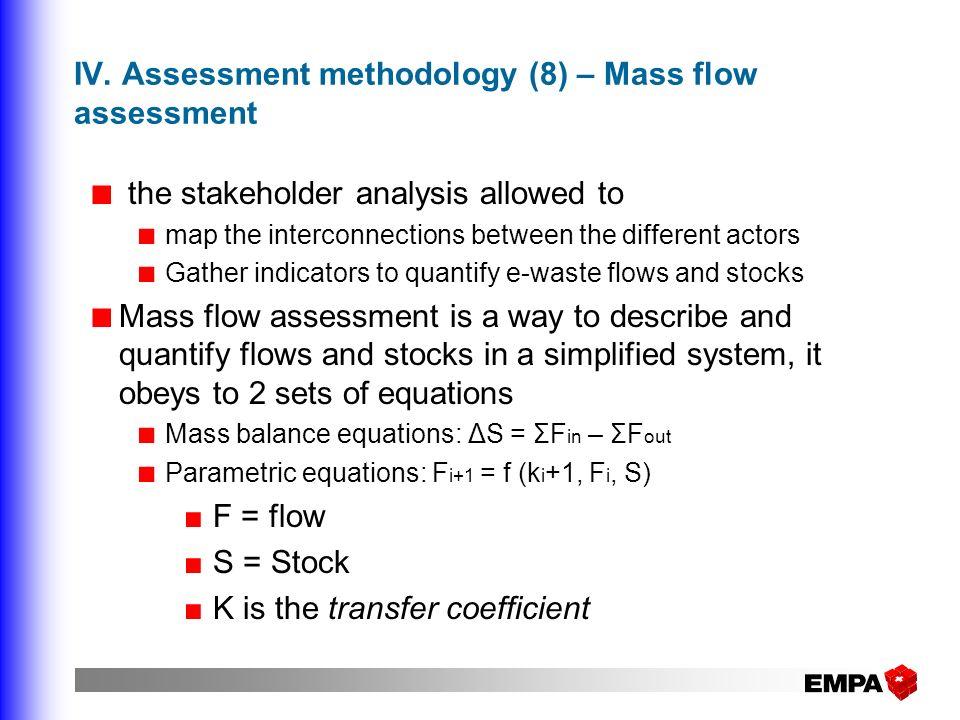IV. Assessment methodology (8) – Mass flow assessment