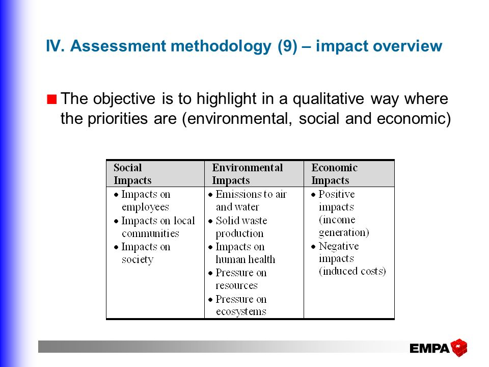 IV. Assessment methodology (9) – impact overview