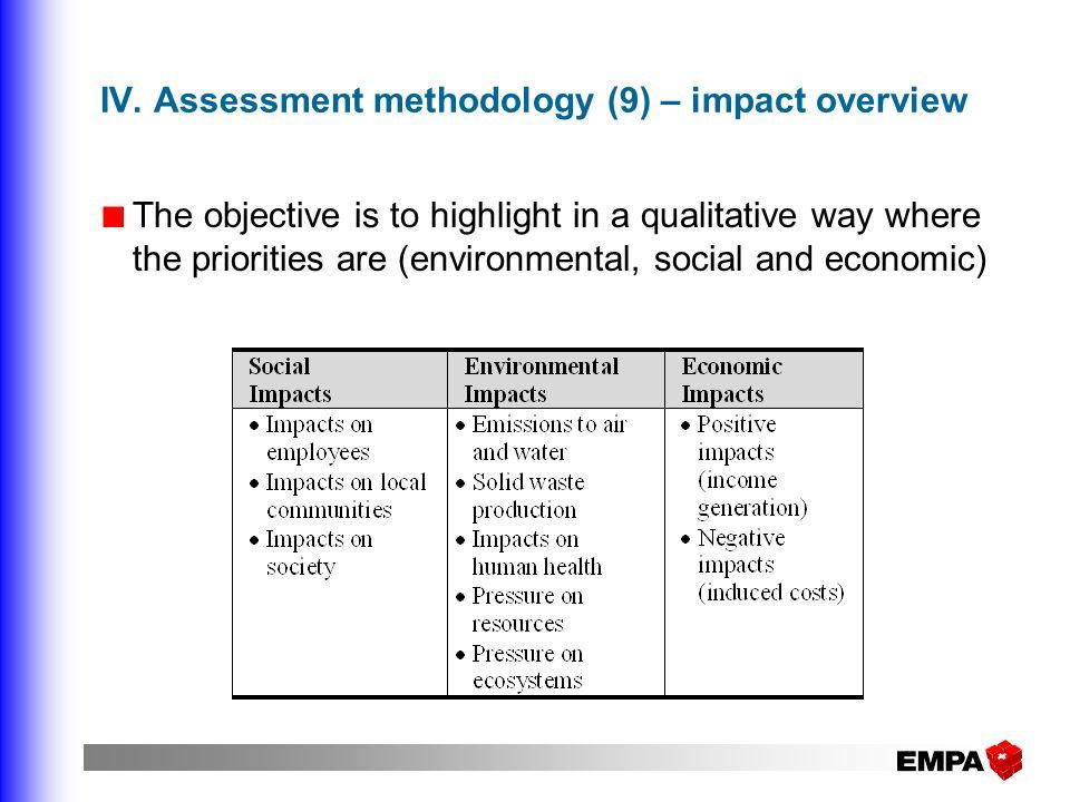 IV. Assessment methodology (9) – impact overview
