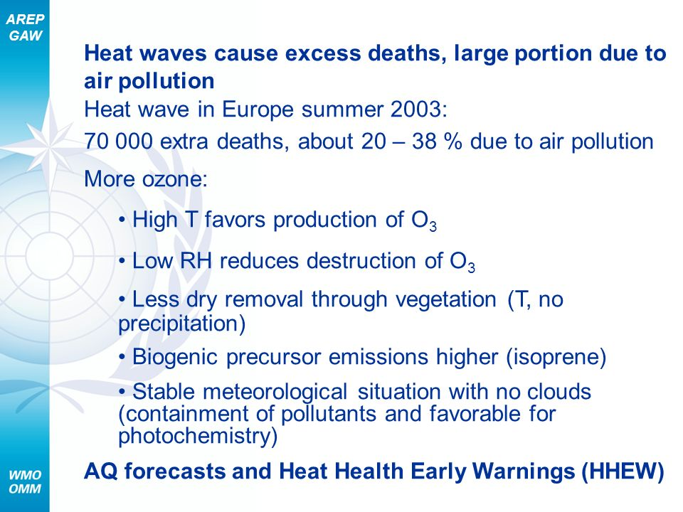 Heat waves cause excess deaths, large portion due to air pollution