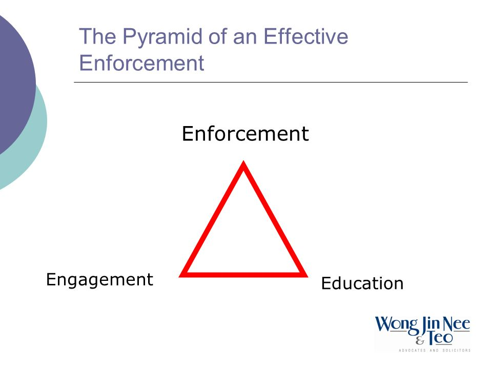 The Pyramid of an Effective Enforcement
