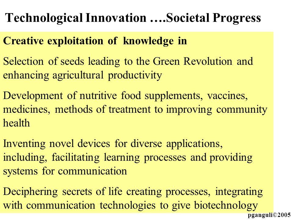 Technological Innovation ….Societal Progress