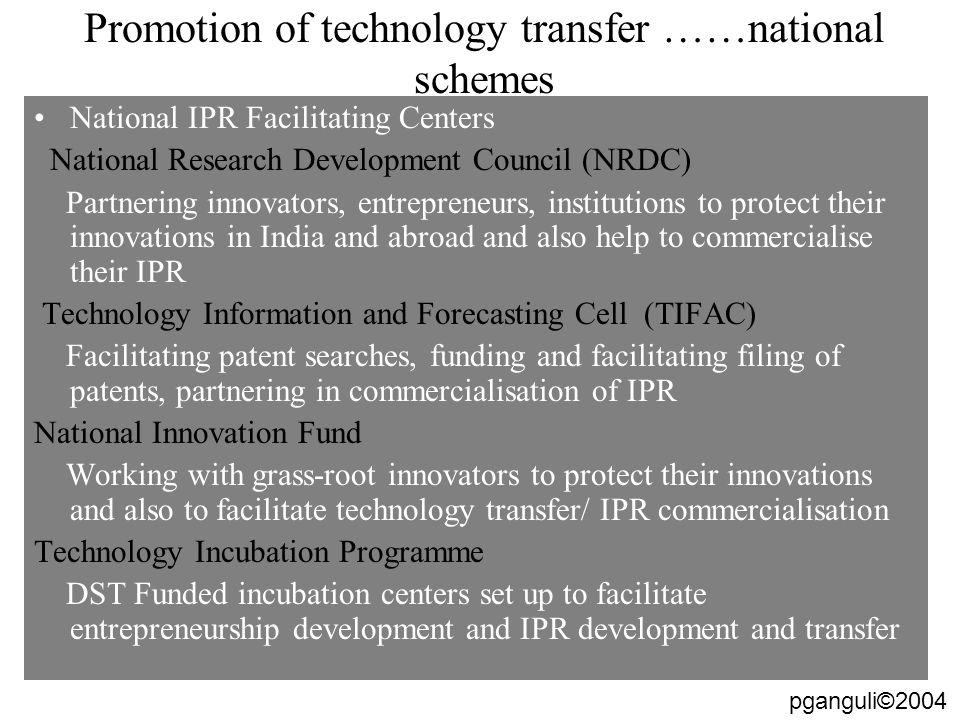 Promotion of technology transfer ……national schemes