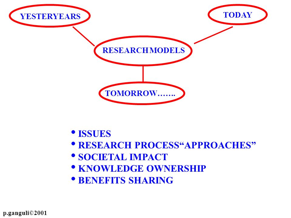 RESEARCH PROCESS APPROACHES SOCIETAL IMPACT KNOWLEDGE OWNERSHIP