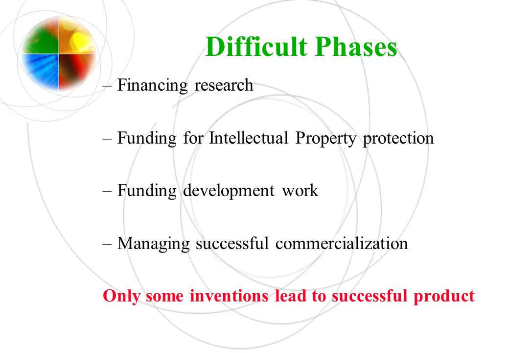 Difficult Phases Financing research
