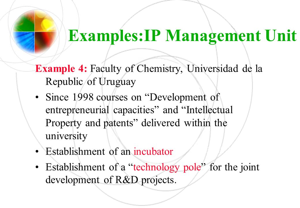 Examples:IP Management Unit