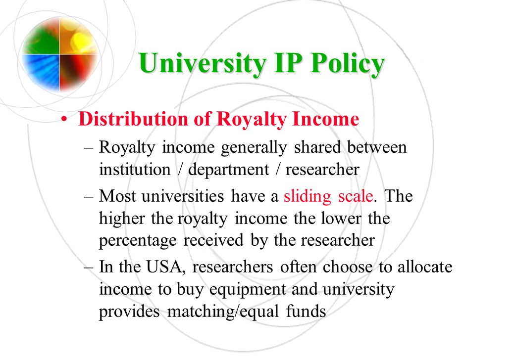 University IP Policy Distribution of Royalty Income