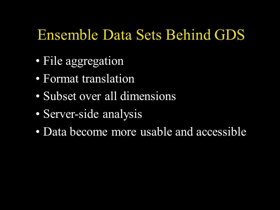 Ensemble Data Sets Behind GDS