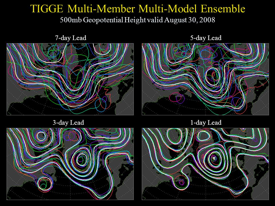 TIGGE Multi-Member Multi-Model Ensemble 500mb Geopotential Height valid August 30, 2008