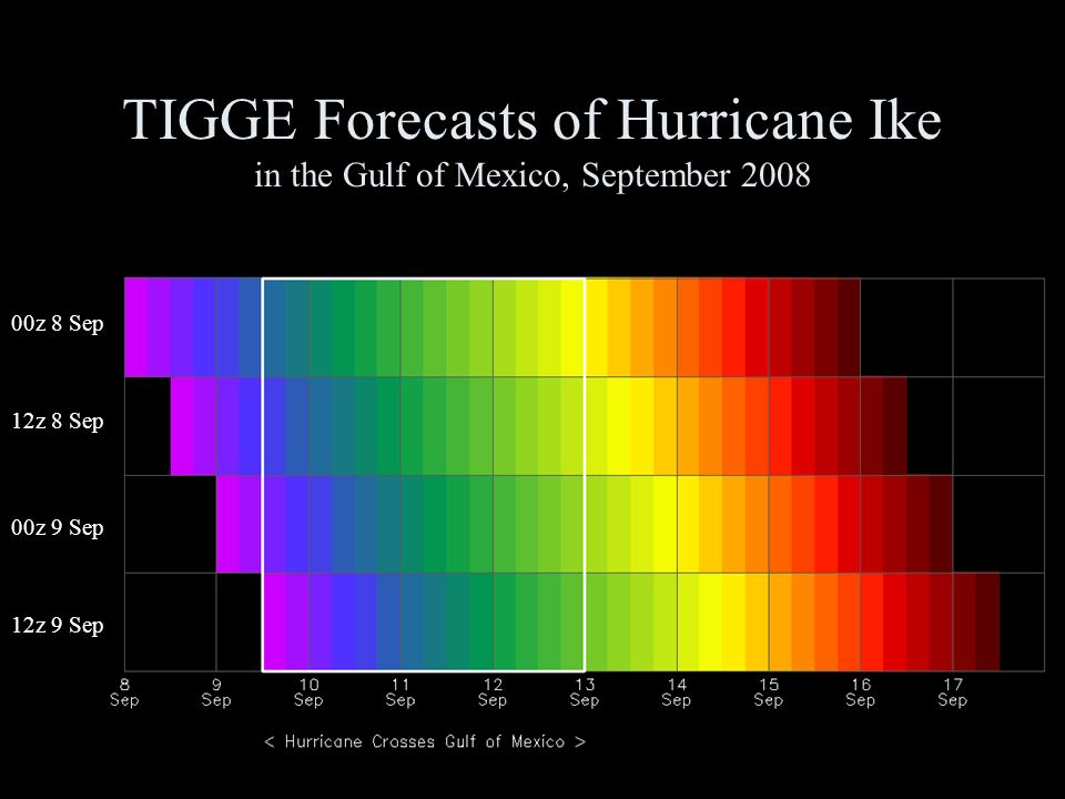 TIGGE Forecasts of Hurricane Ike in the Gulf of Mexico, September 2008