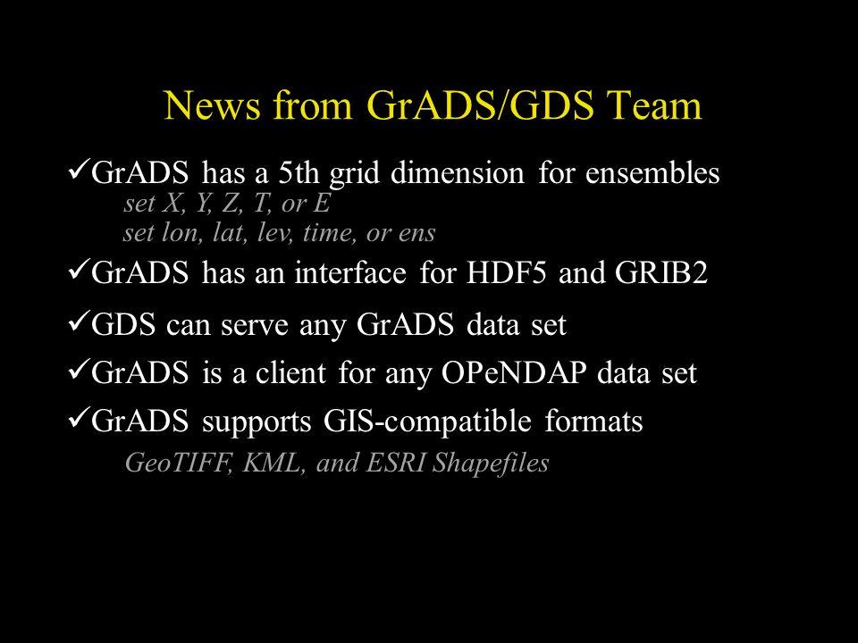 News from GrADS/GDS Team