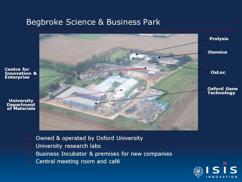 Begbroke Science & Business Park