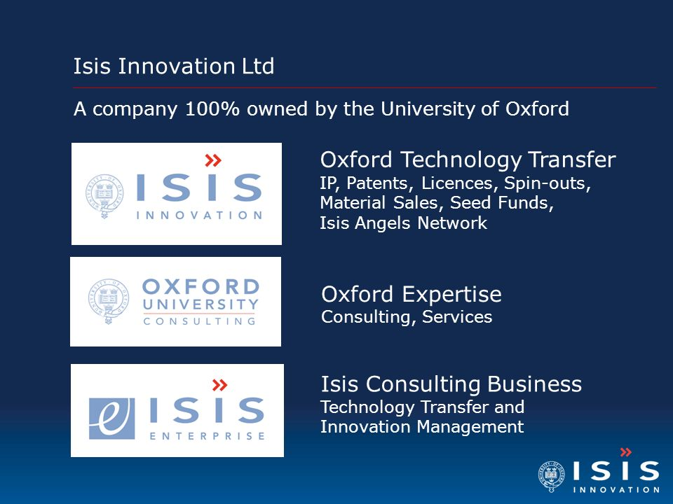 Isis Consulting Business Technology Transfer and Innovation Management