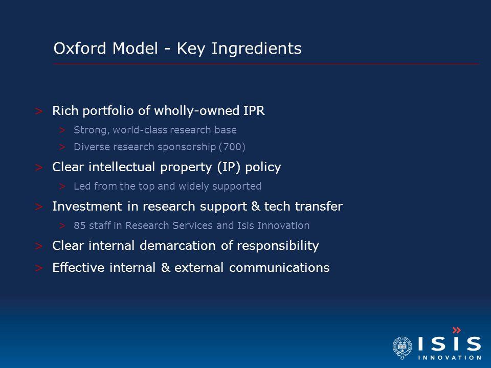 Oxford Model - Key Ingredients