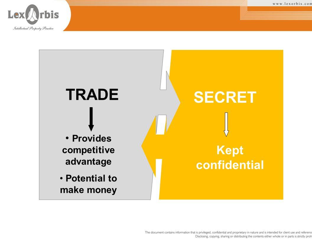 Provides competitive advantage Potential to make money