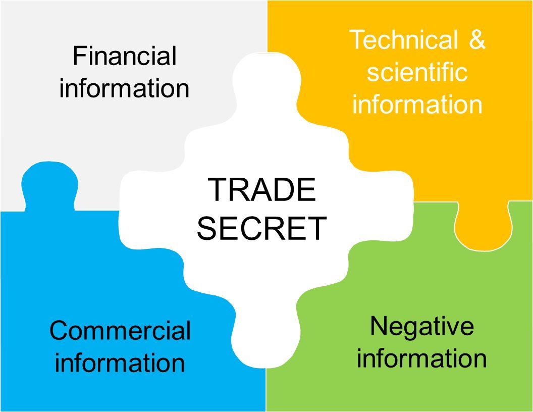 TRADE SECRET Technical & scientific information Financial information