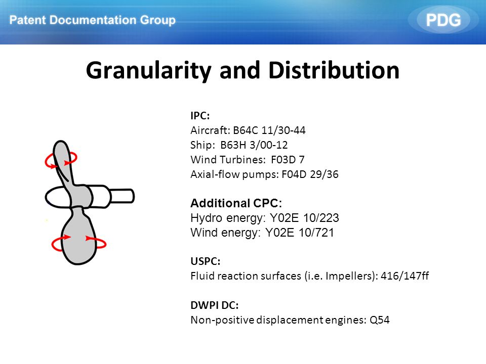 Granularity and Distribution