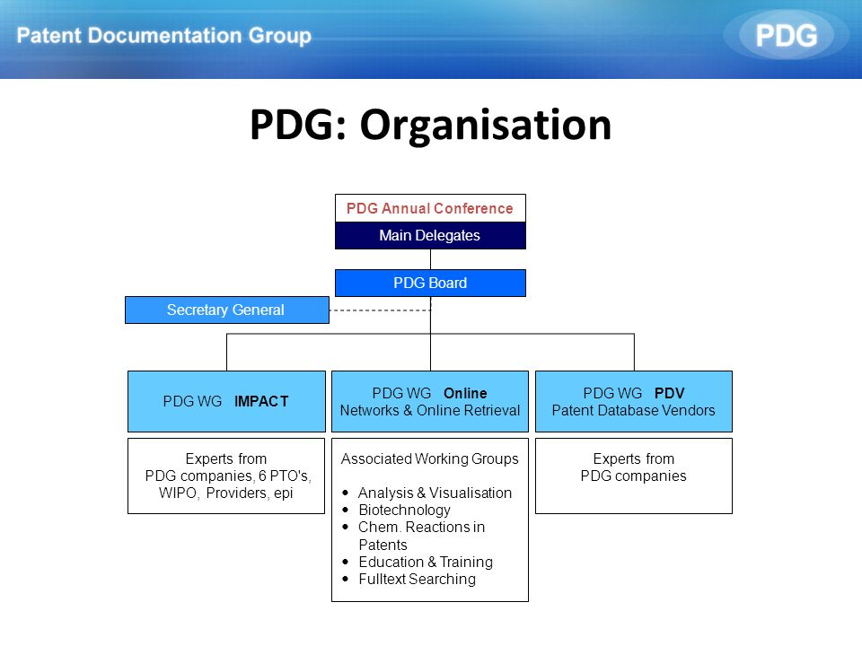 PDG: Organisation PDG Annual Conference Main Delegates PDG Board