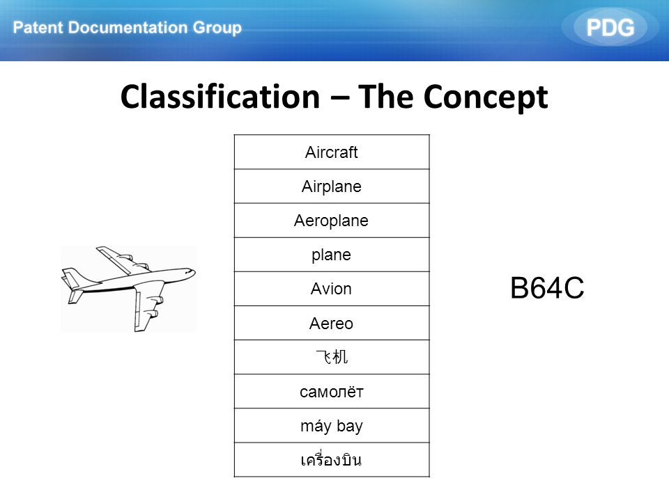 Classification – The Concept