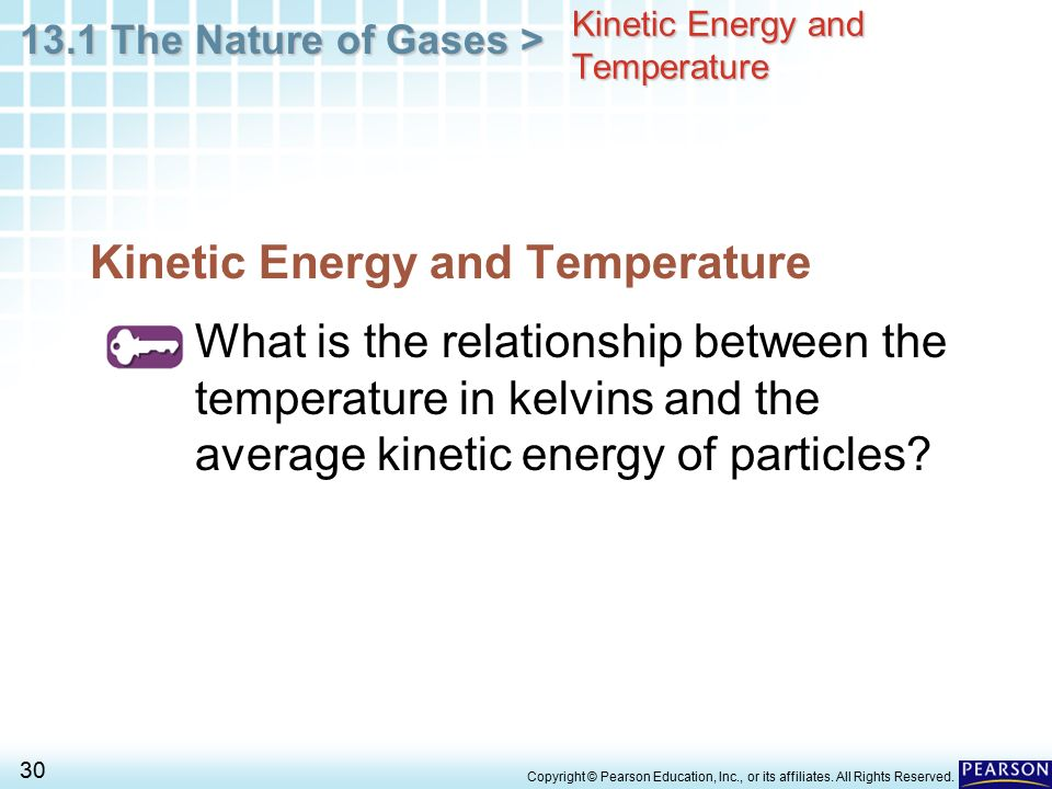 temperature and kinetic energy relationship