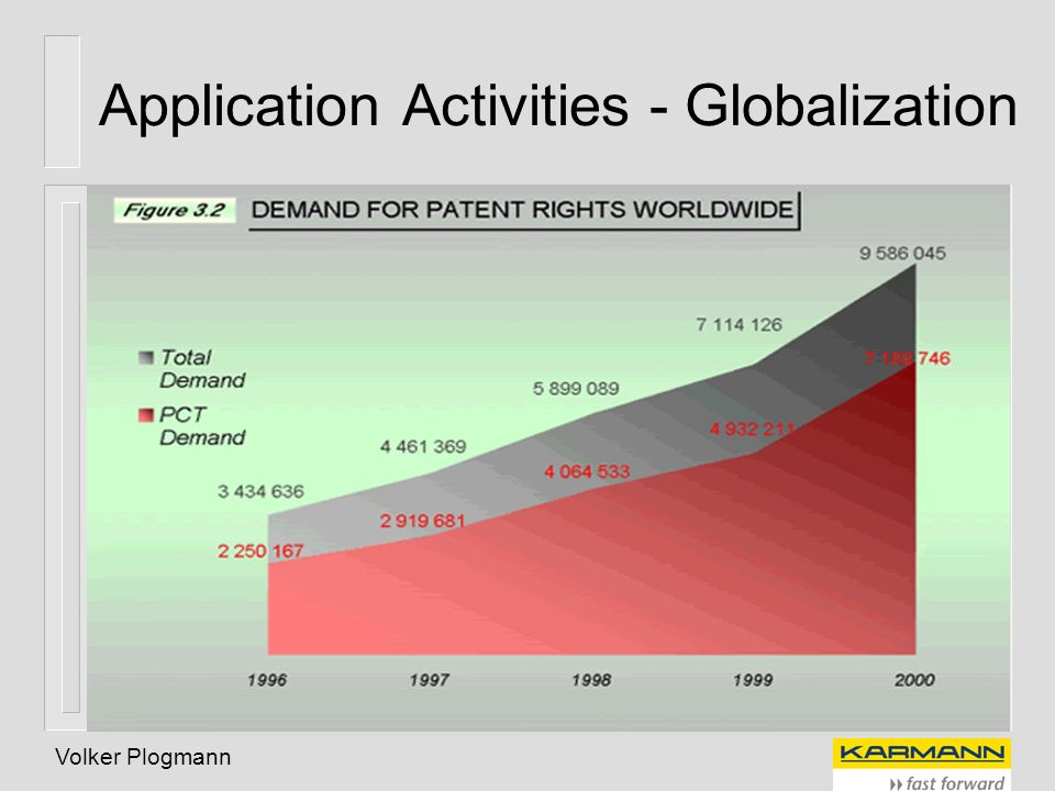 Application Activities - Globalization