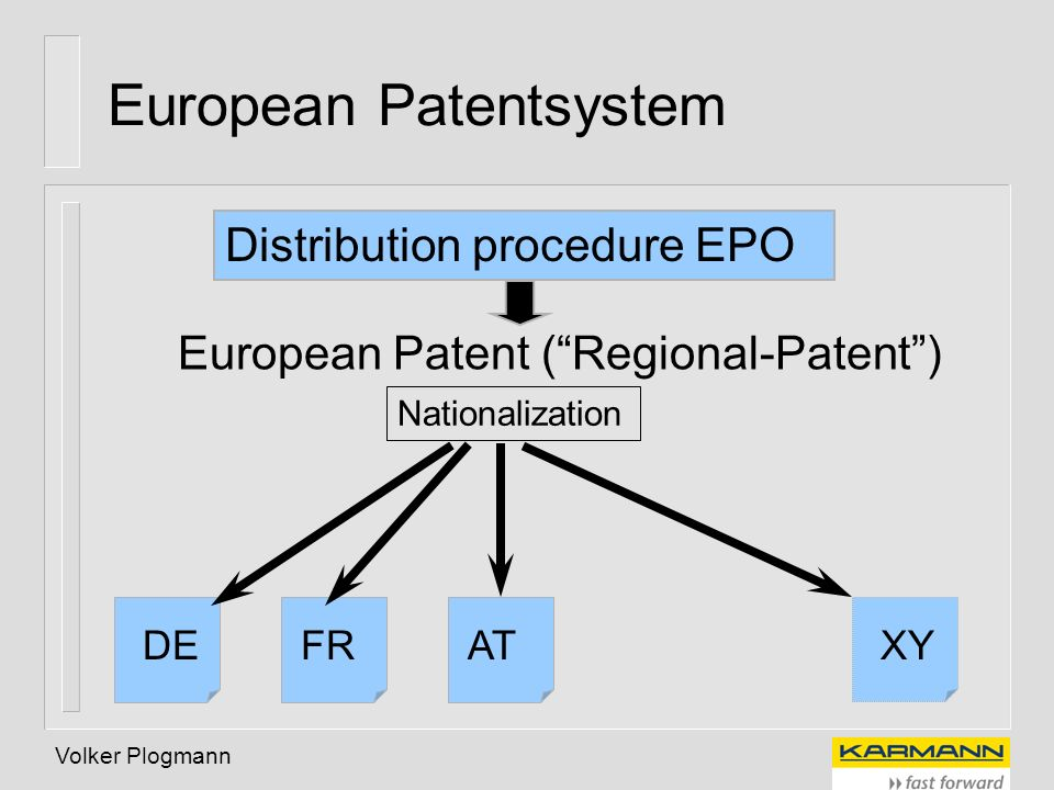 European Patentsystem