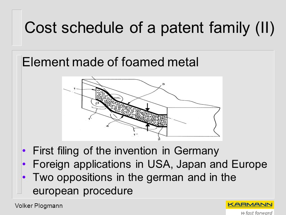 Cost schedule of a patent family (II)