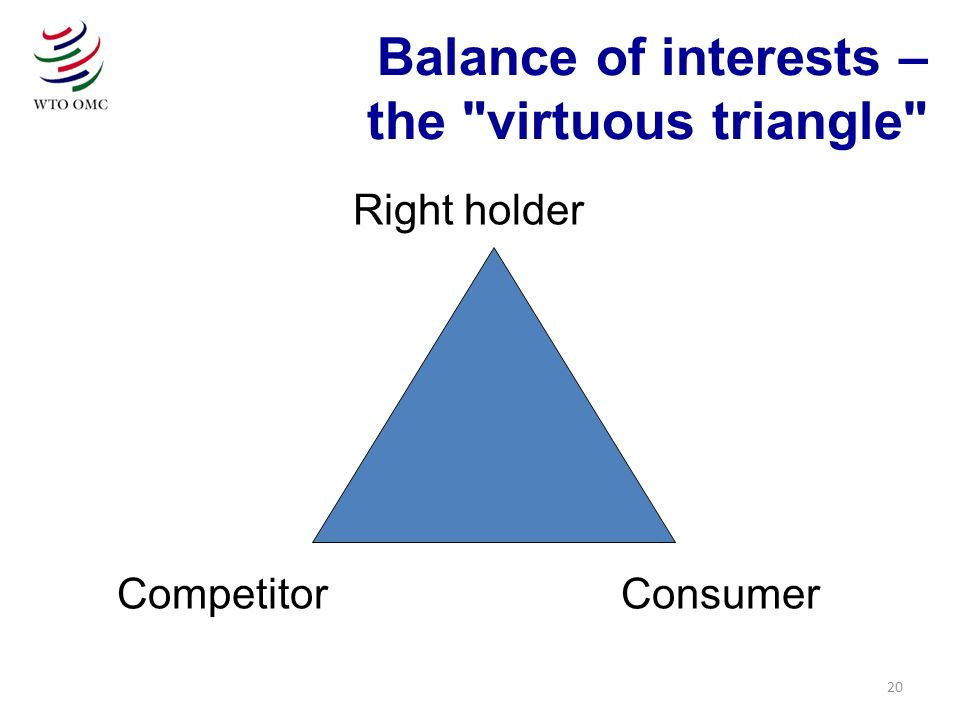 Balance of interests – the virtuous triangle