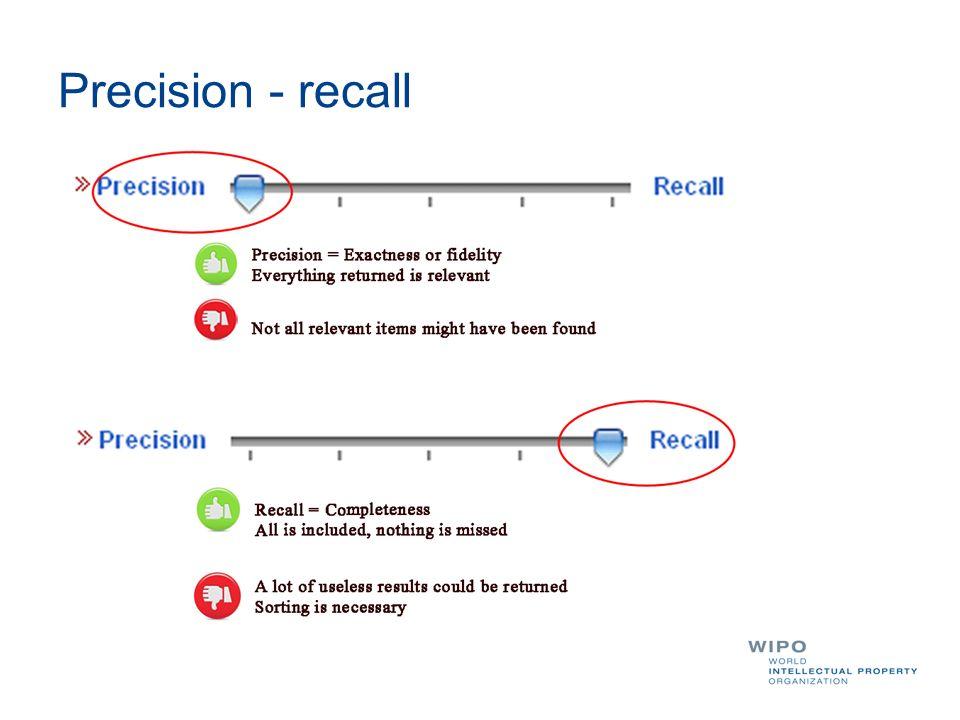 Precision - recall