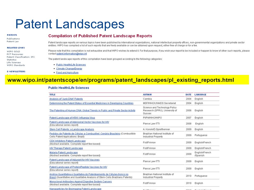 Patent Landscapes www.wipo.int/patentscope/en/programs/patent_landscapes/pl_existing_reports.html