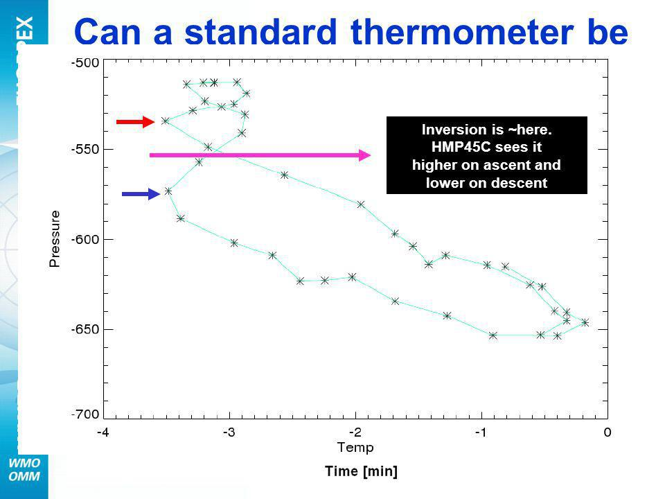 Can a standard thermometer be used for nowcasting