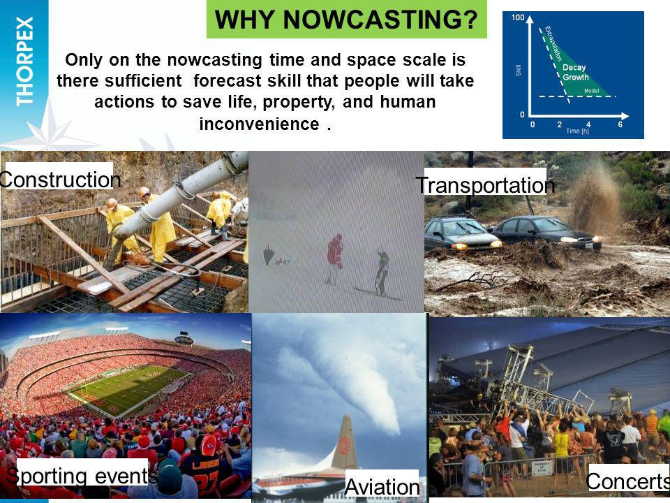 WHY NOWCASTING Construction Transportation Sporting events Concerts
