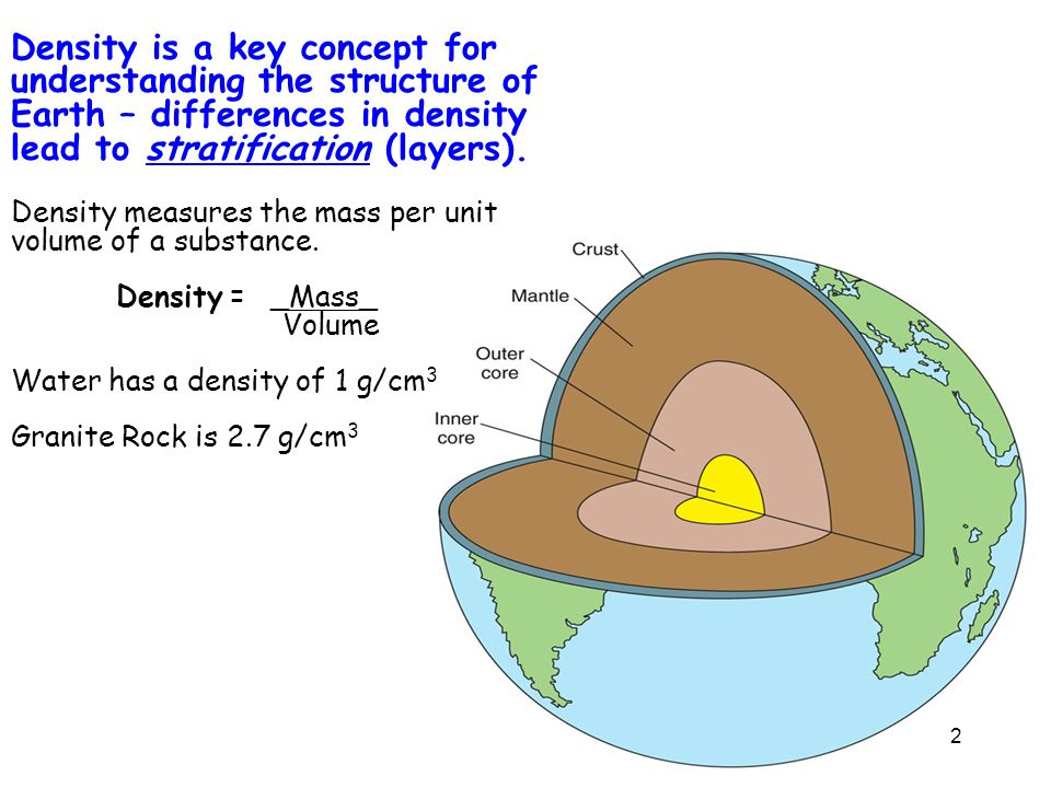 earth mass and density relationship