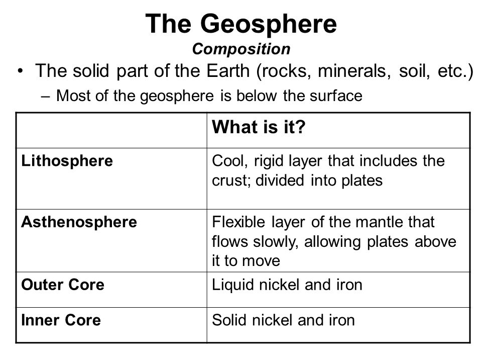 The geosphere ppt video online download for Earth soil composition