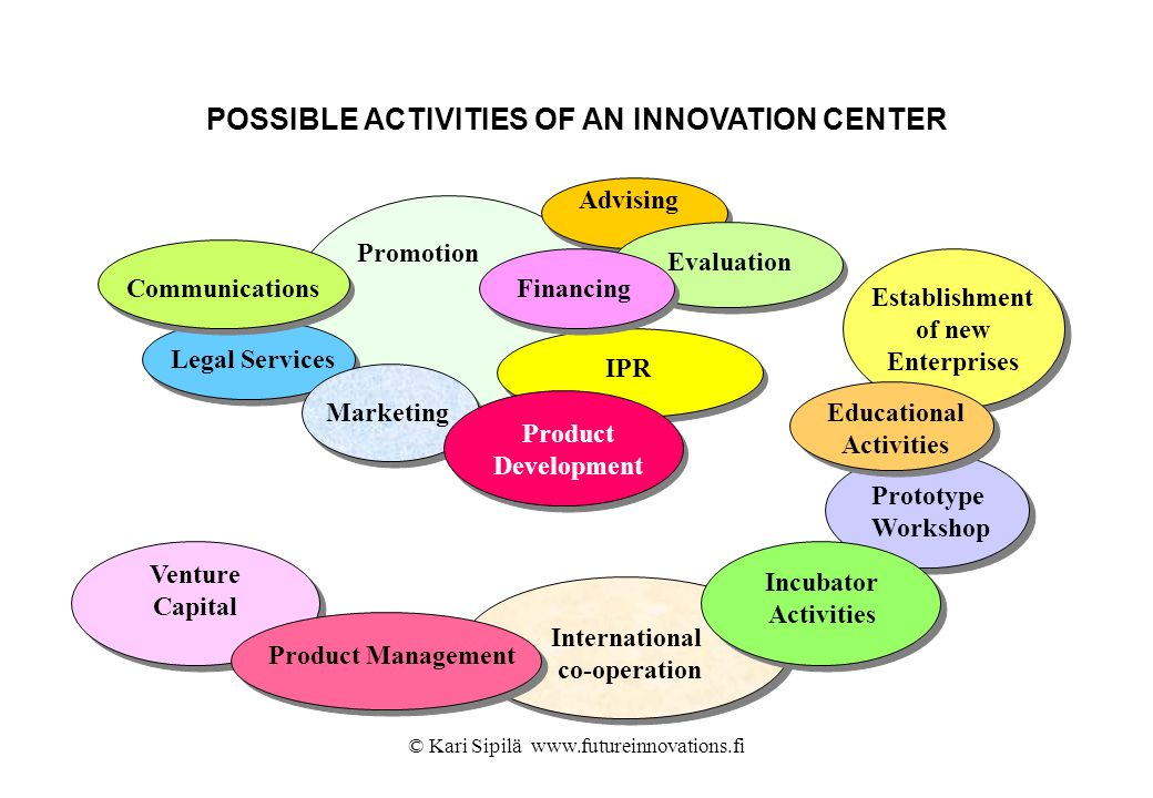 POSSIBLE ACTIVITIES OF AN INNOVATION CENTER