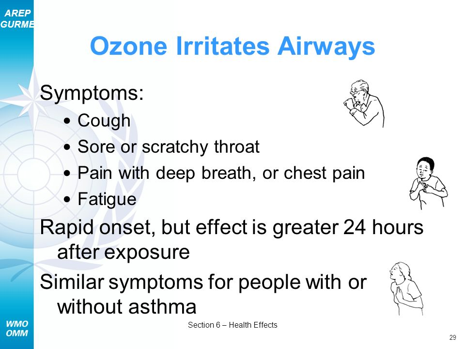 Ozone Irritates Airways