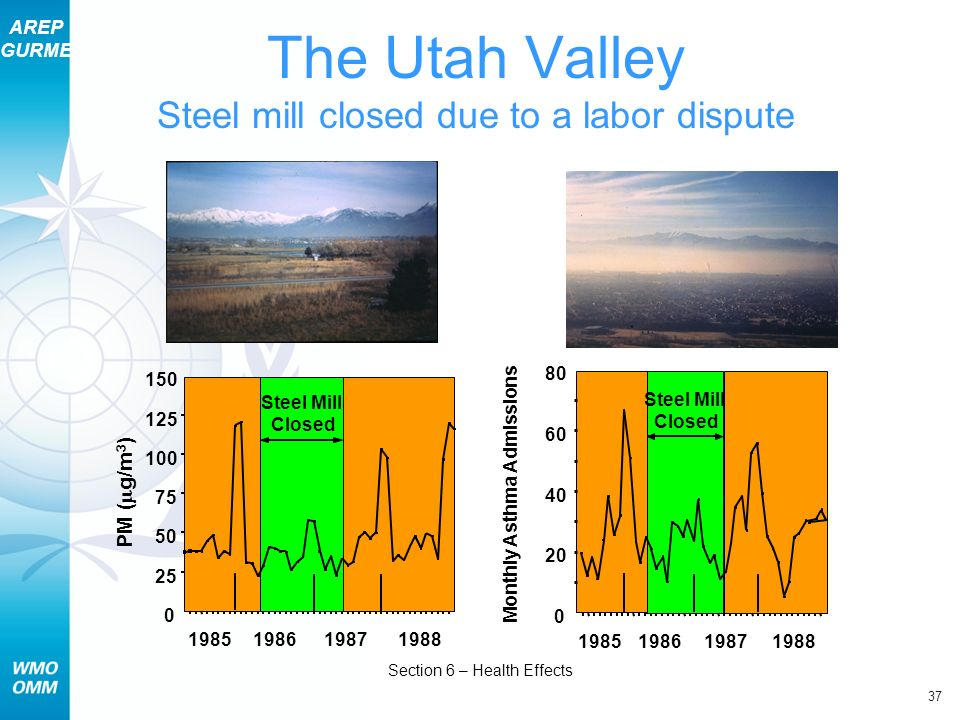 The Utah Valley Steel mill closed due to a labor dispute