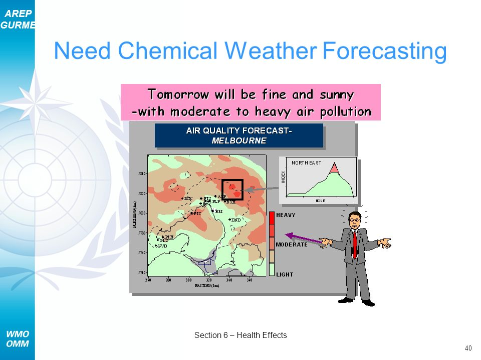 Need Chemical Weather Forecasting