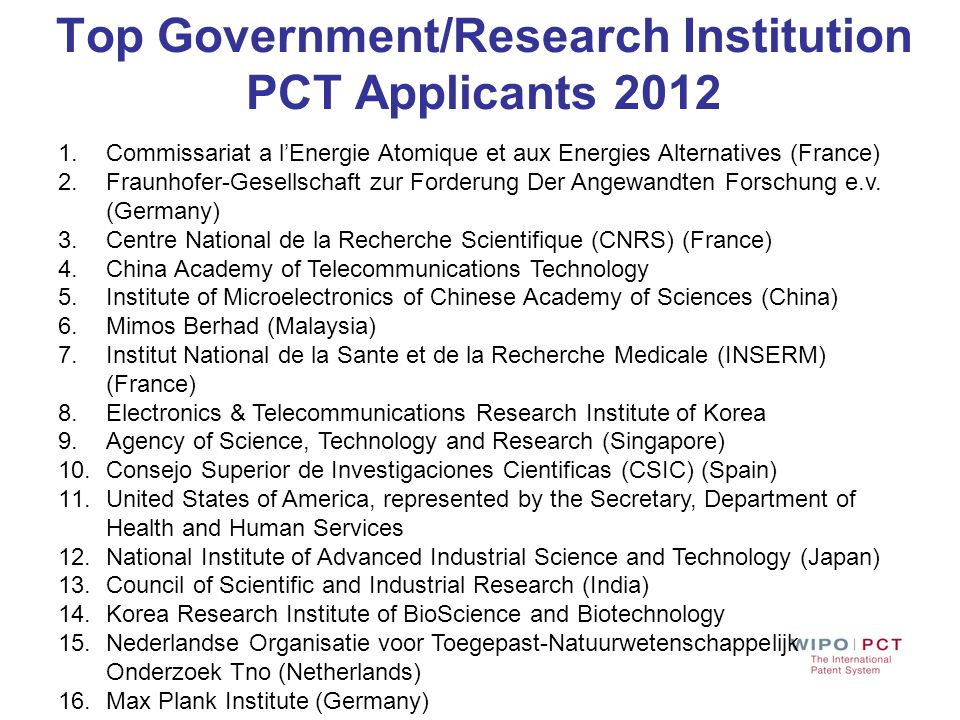 Top Government/Research Institution PCT Applicants 2012