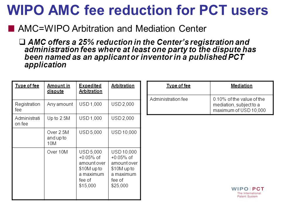 WIPO AMC fee reduction for PCT users