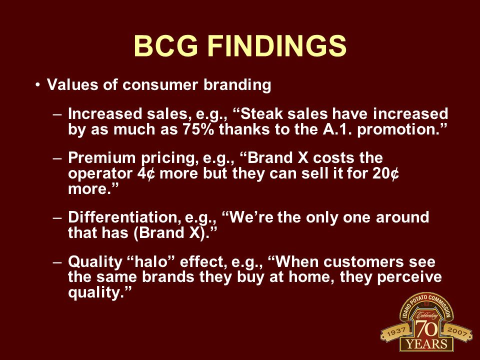 BCG FINDINGS Values of consumer branding