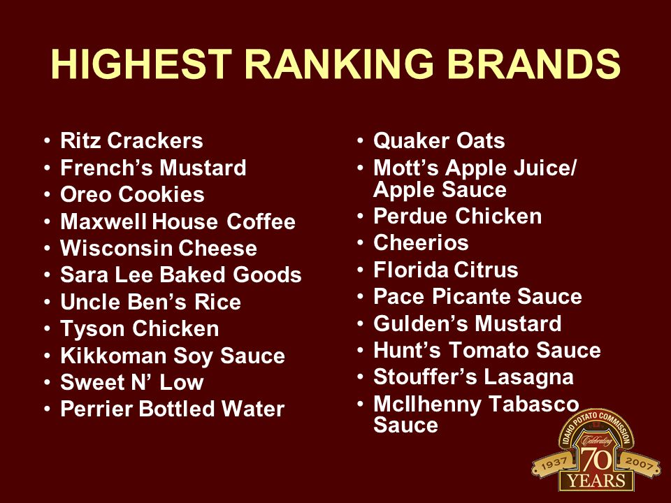 HIGHEST RANKING BRANDS