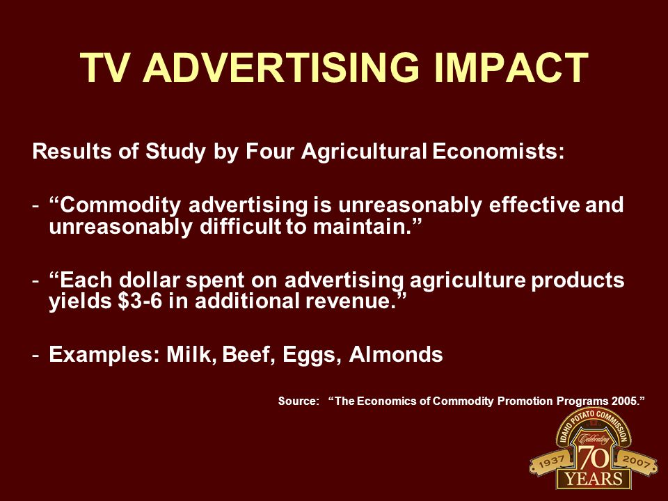 TV ADVERTISING IMPACT Results of Study by Four Agricultural Economists: