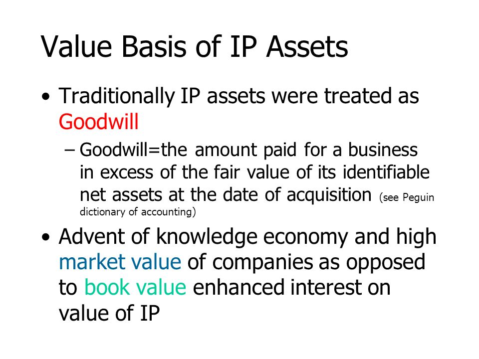 Value Basis of IP Assets