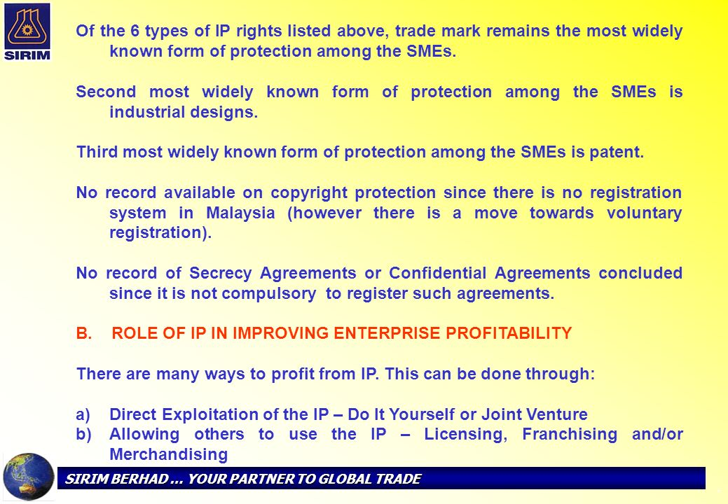 Third most widely known form of protection among the SMEs is patent.