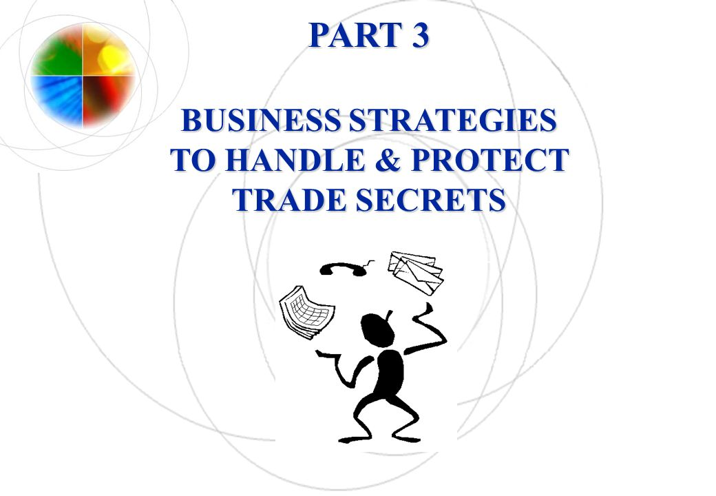 PART 3 BUSINESS STRATEGIES TO HANDLE & PROTECT TRADE SECRETS