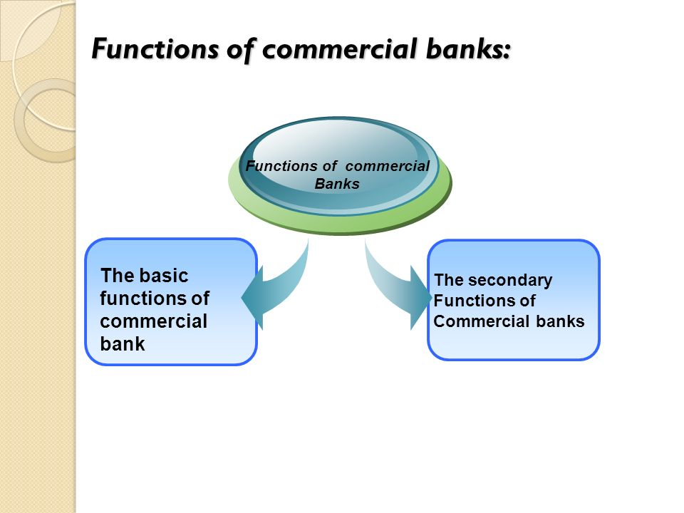 secondary functions of hdfc bank B secondary functions of banks ↓ the bank performs a number of secondary functions, also called as non-banking functions these important secondary functions of banks are explained below.